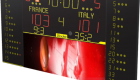 SB-F2 FIBA Level 2 Indoor Scoreboard with VEM Video Advertising Expansion Module