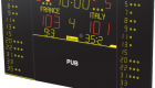 SB-F2 FIBA Level 2 Indoor Scoreboard