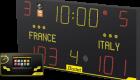 SB-F3A Scoreboard